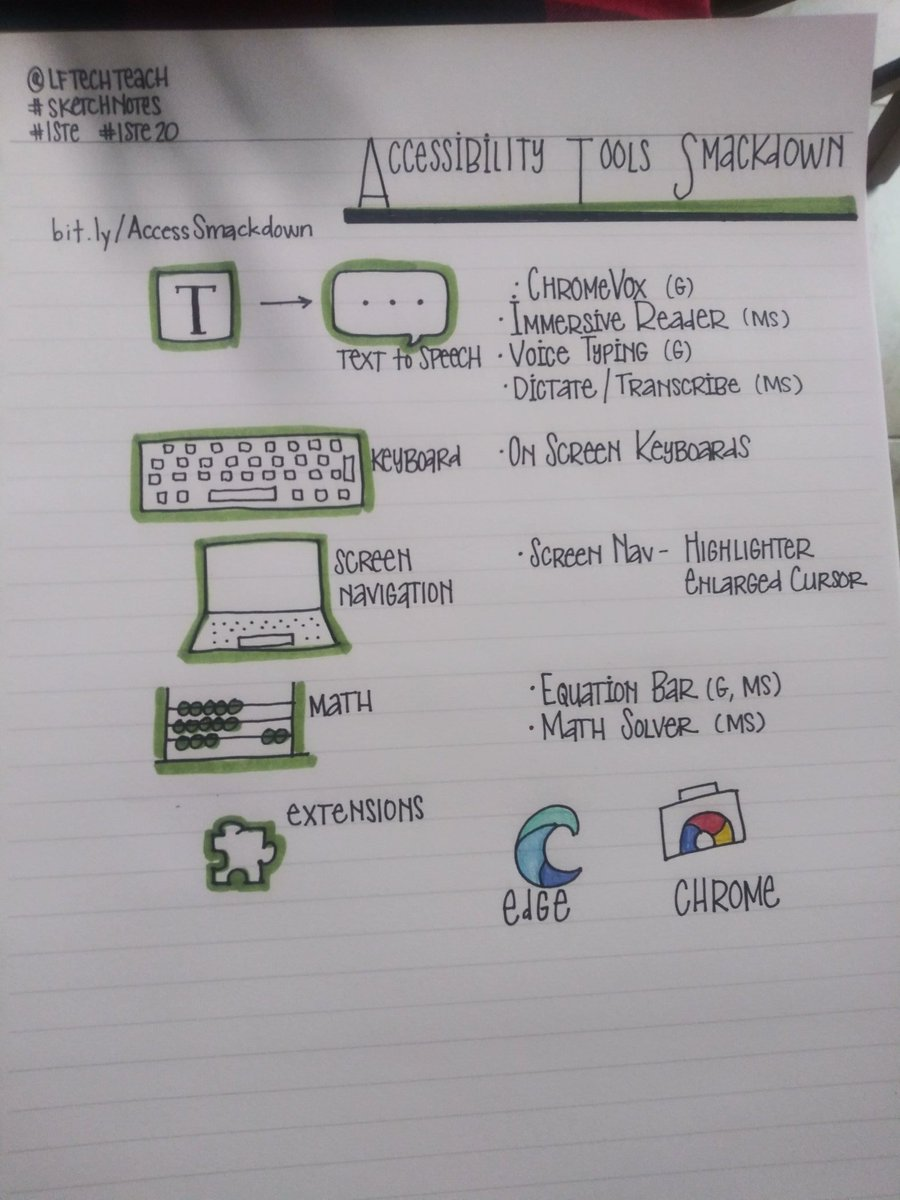 #ISTE20 #ISTE #sketchnote Accessibility Tools Smackdown session. @Filibuster3 @KristinOropeza