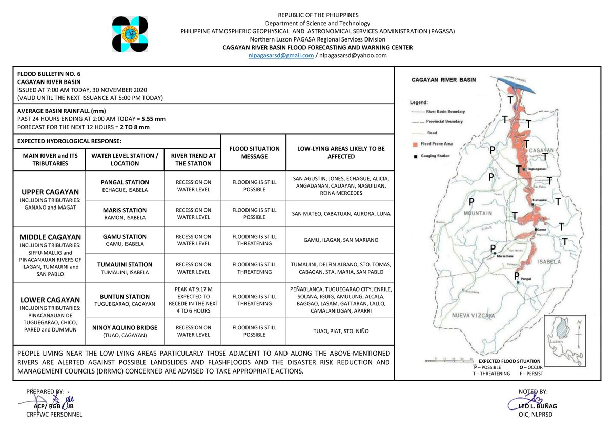 Replying to @dost_pagasa: CAGAYAN RIVER BASIN-FLOOD BULLETIN NO. 6 ISSUED AT 5:00 AM - NOV 30, 2020