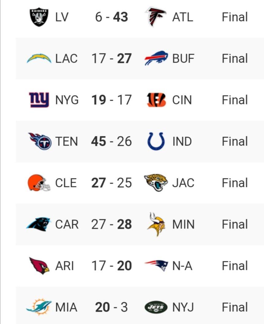 Les #Raiders et les #Cardinals ont été surpris, les #Titans ont eu le dessus sur les #Colts pour le sommet de leur division et les #Browns avec 5 matchs au-dessus de .500 - voici les résultats des matchs de 13h dans la #NFL