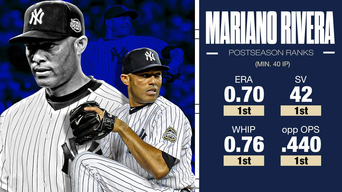 Happy birthday, @MarianoRivera!  The Sandman knew how to lock it down in the biggest moments. https://t.co/8e5t0nPZml