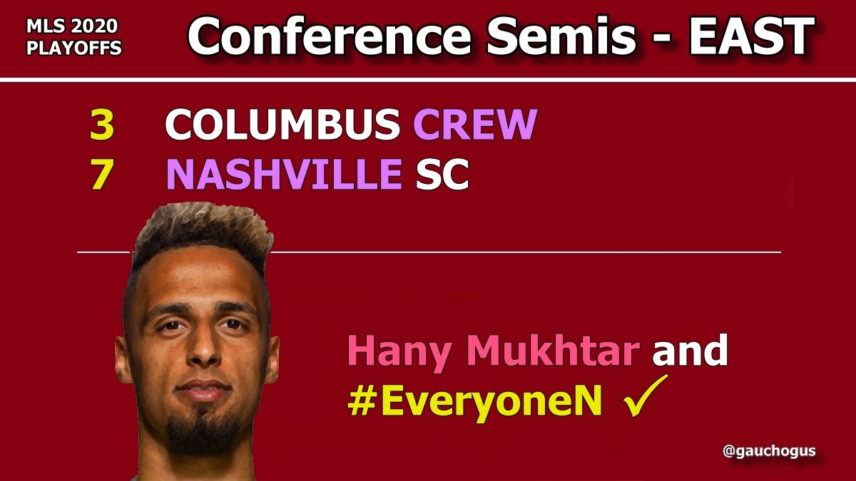 East Semi-Finals, Match 2.  #Crew96 are the high seed, before you account for COVID19 effects. But I believe the visitors, #EveryoneN can complicate their plans and -Cinderella drumroll here- make it to the Conference final vs #NERevs. #MLSCupPlayoffs