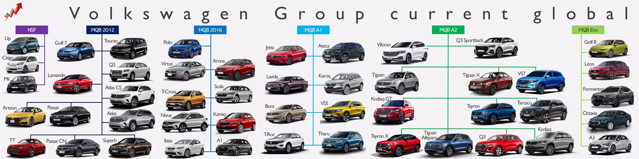 [Actualité] Groupe Volkswagen VAG - Page 32 EoBz8XuWMAM5osG?format=jpg&name=large