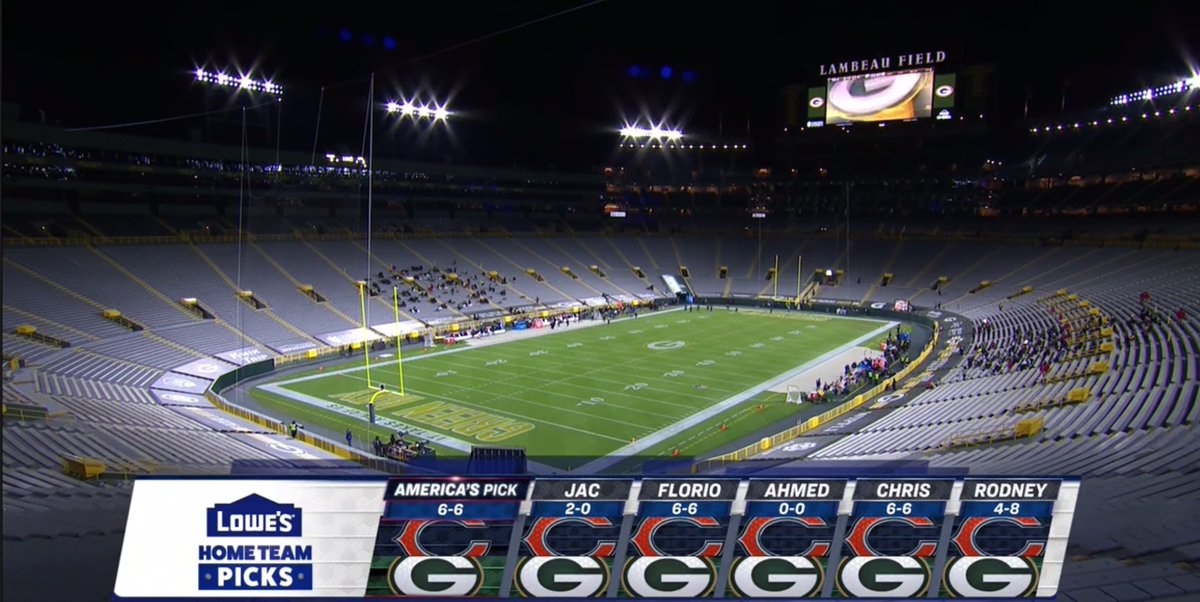 Most of the past 20+ years, I would have been at #LambeauField tonight. Alas, not this time. #GoPackGo https://t.co/xNlPIYlcff
