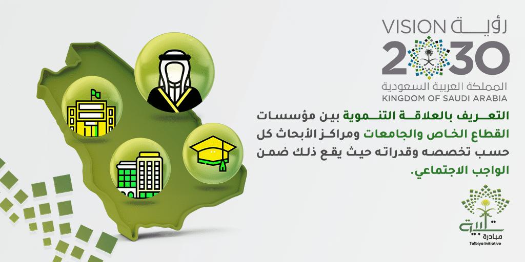 تعريف بالعلاقة التنموية بين.. #رؤية_السعودية_2030  #تلبية #توعوي #استثماري #مبتكر #رؤية_بلا_حدود #الذكري_السادسة_للبيعة  #G20SaudiArabia  #G20  #السعودية_ترحب_بقادة_العشرين  #مجموعة_العشرين_في_السعودية