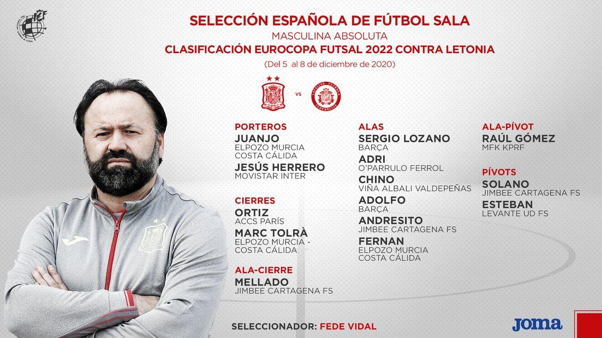 ⚠️ OFICIAL | Esta es la convocatoria de Fede Vidal para el encuentro que enfrentará a la @SeFutbol Sala contra Letonia.  ➡️  El choque, correspondiente a la J1 de la Fase de Clasificación al Europeo de 2022, tendrá lugar el 8 de diciembre en Madrid.  🔗