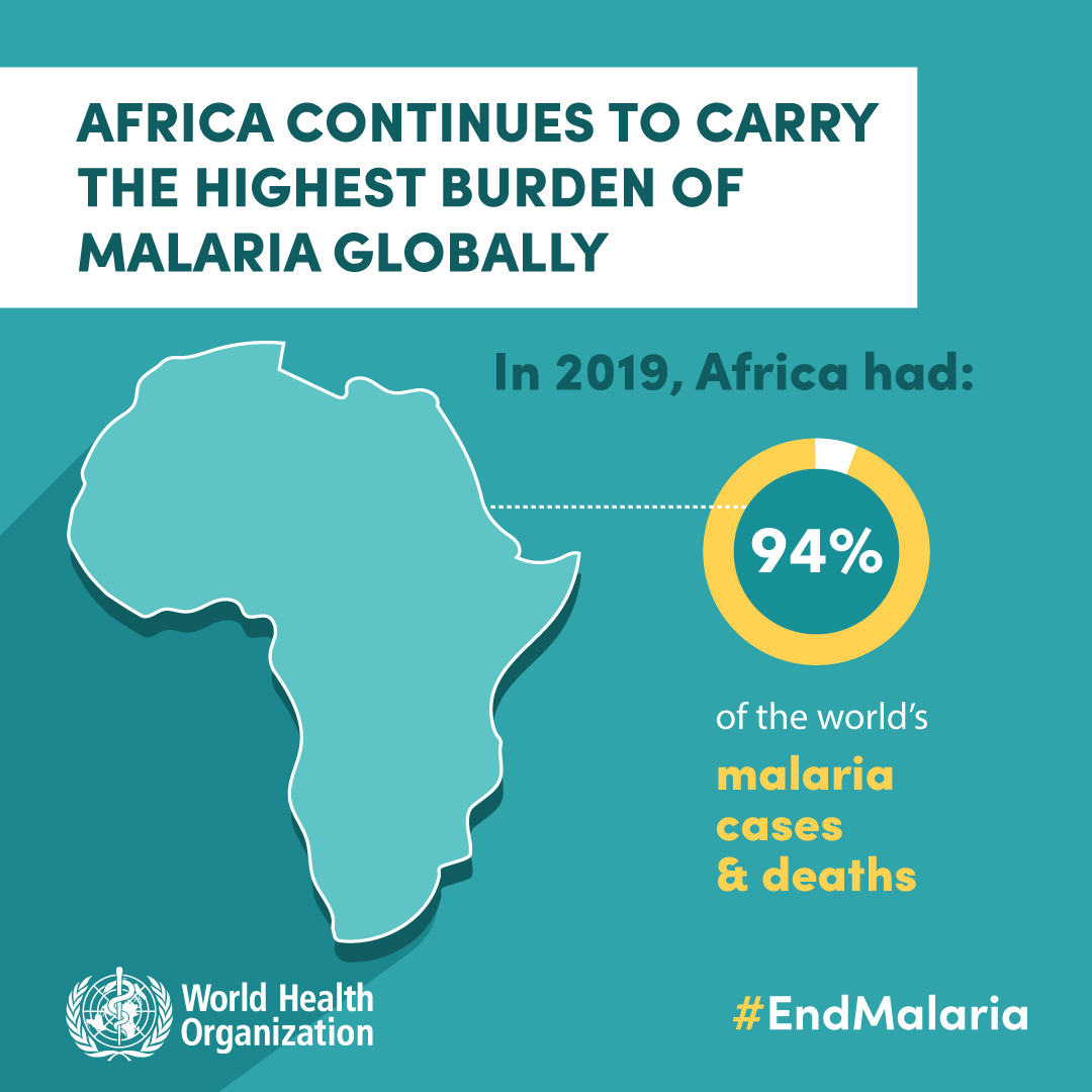 Despite the overall progress, many countries in #Africa still continue to carry the highest burden of malaria globally. Adolescent #girls are particularly vulnerable, as they more often lack access to health and social services. (2/3)