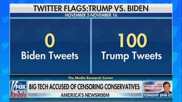 This was in just a 14 day period and it doesn't include Facebook labeling *every* single post.  #StopTheBias https://t.co/XuB9DXze3F