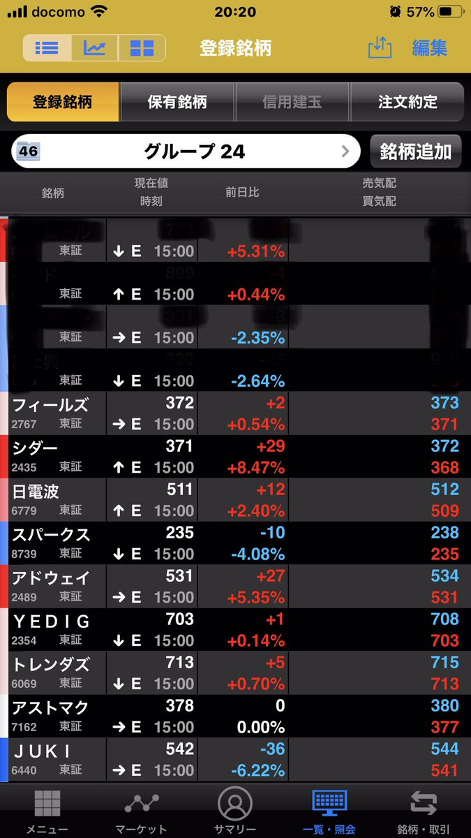 株価 pts アドウェイズ