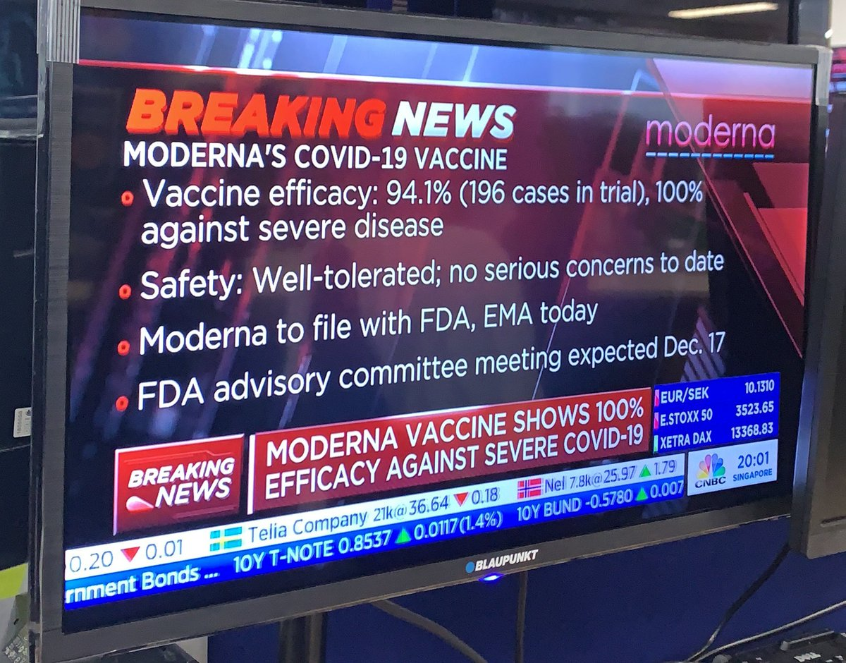 Monday vaccine news : Final #Moderna results, not only 94% overall efficacy but 100% (!) effective against severe disease. HUGE!
