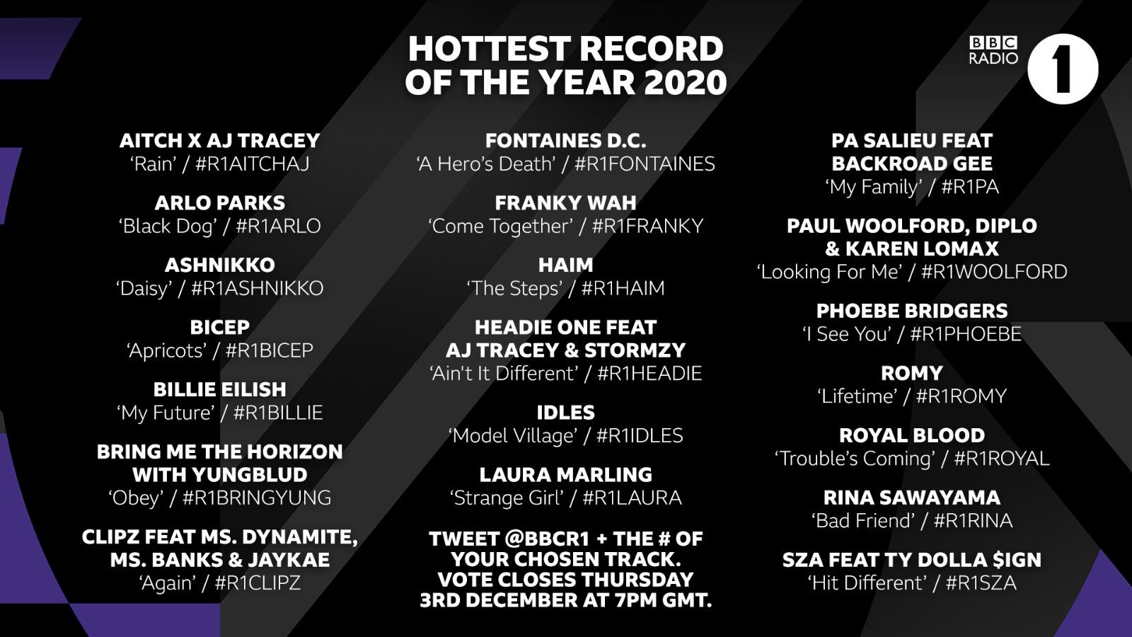 BBC Radio 1 Annie Mac Hottest Record of the Year 2020