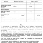 Image for the Tweet beginning: Lutte contre la précarité menstruelle