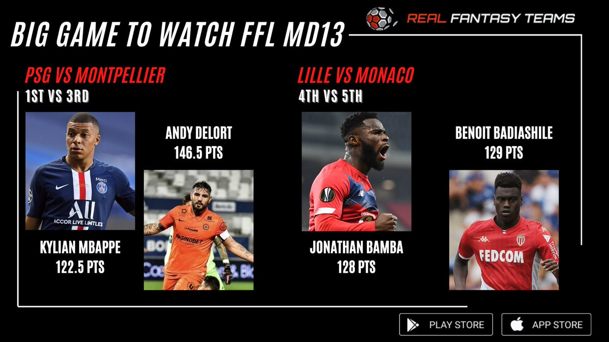 Next week, there's some big games! It's a tightly contested top 5!  PSG vs Montpellier Lille vs Monaco  Mbappe, Delort, Bamba and Badiashile are RFT top scorers for their sides.  @PSG_English @MontpellierHSC @LOSC_EN @AS_Monaco_EN | #FantasyFootball  @Ligue1_ENG |  #Ligue1 https://t.co/IHMZG7I5tw