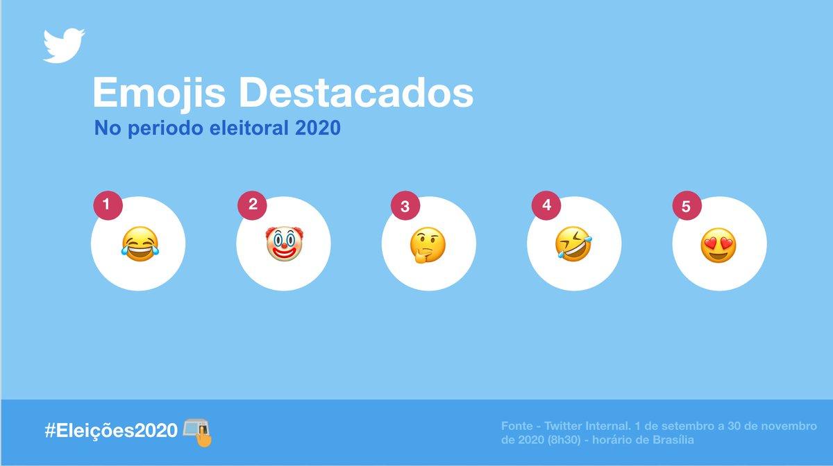 Emojis destacados das #Eleições2020.