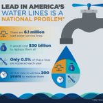Image for the Tweet beginning: Lead water lines aren't only