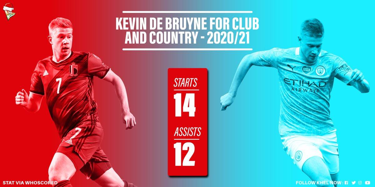 So, how can @DeBruyneKev assist you?😉 #KDB #ManCity #Belgium #NationsLeague #ChampionsLeague #UCL #PremierLeague #Cityzens