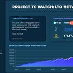 ico - LTO Network ICO — Trust Balance for B2B on The Basis of a Combining Chains