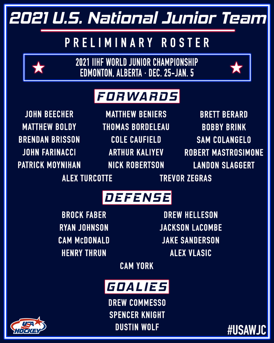 Introducing #TeamUSA's preliminary roster for the 2021 World Junior Championship. 🇺🇸  Details → https://t.co/jl5TjuVqJH #WorldJuniors https://t.co/ZygW1II1go