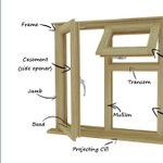 Image for the Tweet beginning: Design & buy windows at