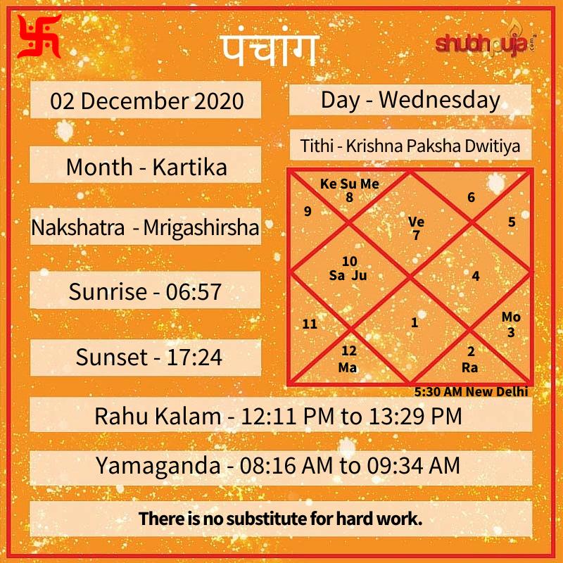 ✡️ Plan your day with Panchang- 2nd December ✡️ #shubhpuja #Hindu #Panchang #tithi #auspicious #पंचांग #2ndDecember https://t.co/L1UuUewz57