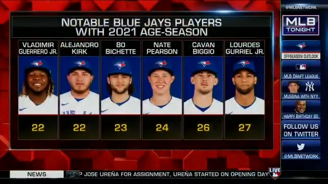 Is Kolten Wong the missing piece in Toronto? #MLBTonight