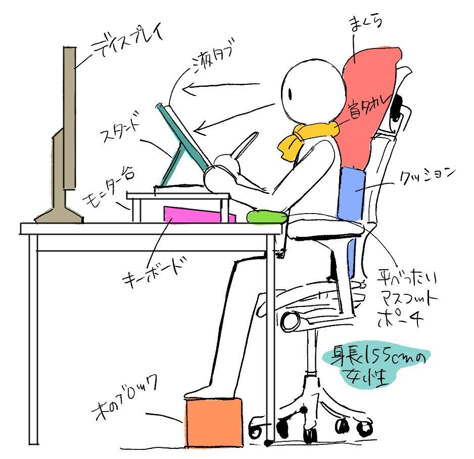 今年七月ごろに肩の凝り由来の首の神経痛で激痛のあまり歩けない状態になり、それから色々試行錯誤して我が家の作業環境の最終形態がだんだん見えてきたので、共有しておきます。身長155㎝程度の女性の事例かつあくまで一例ですが、首や腰の痛みに悩んでる人向けに参考までに…。
