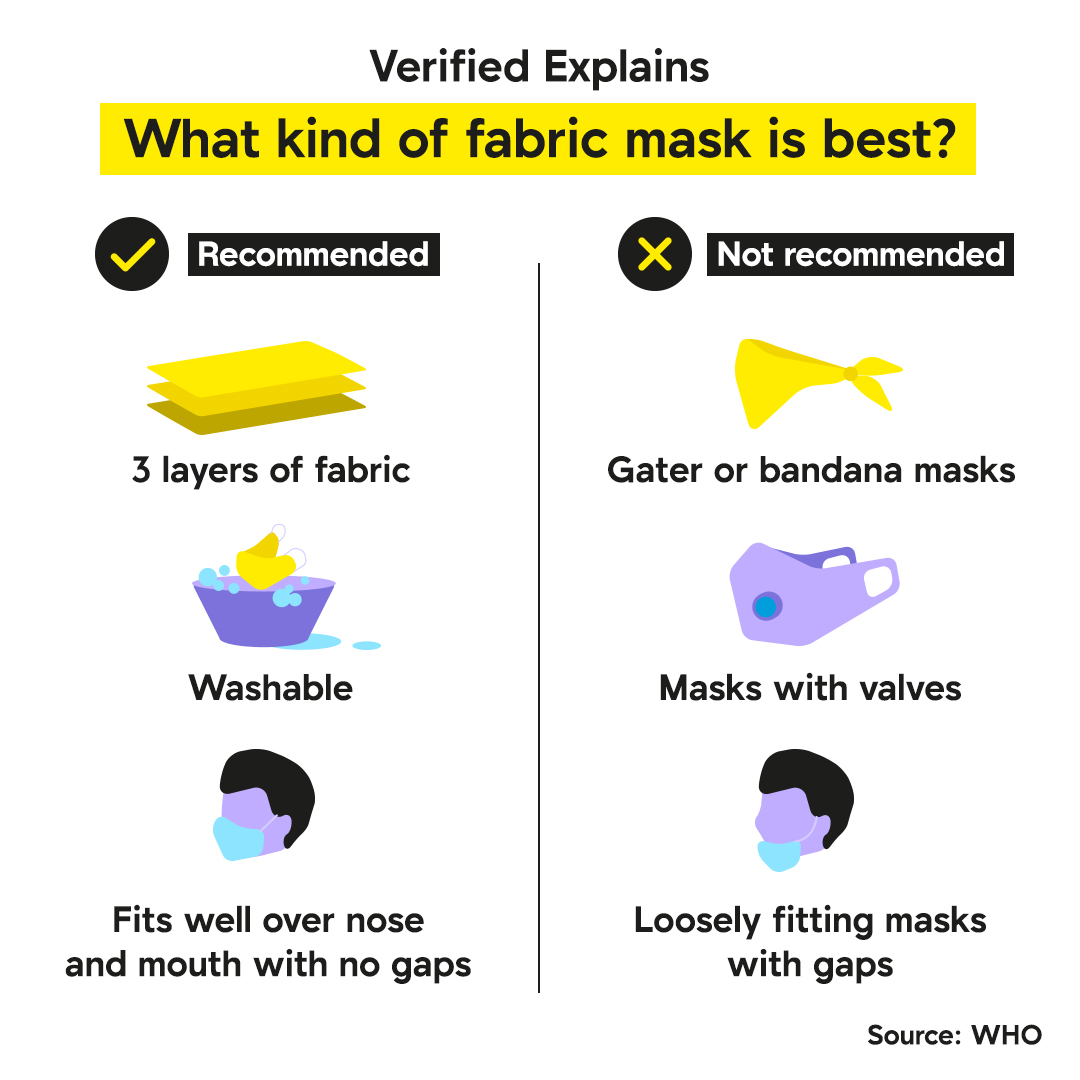 What kind of masks should I wear? Are these safe and effective?  Check out @WHO's  When and how to use masks guidelines