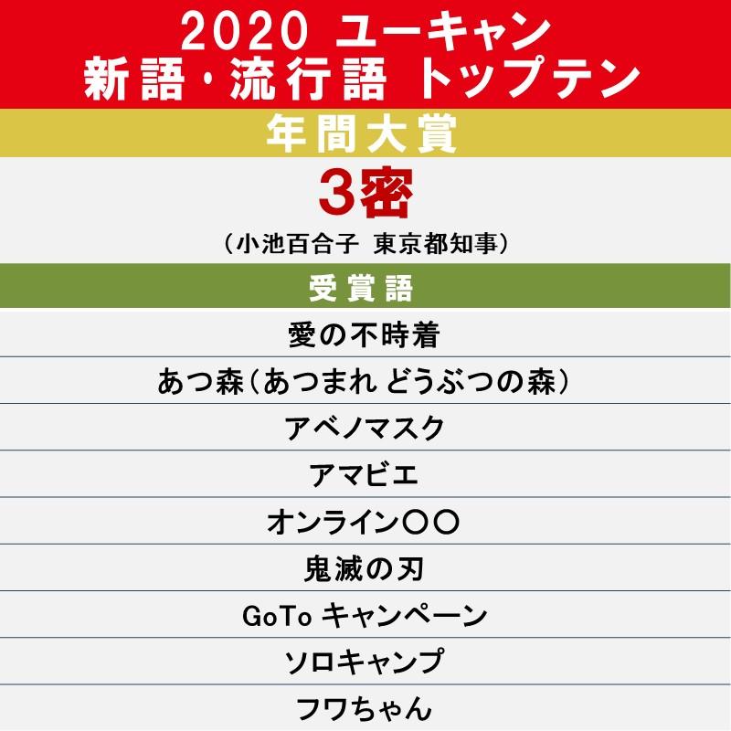 ユーキャン 流行 語 大賞 2020