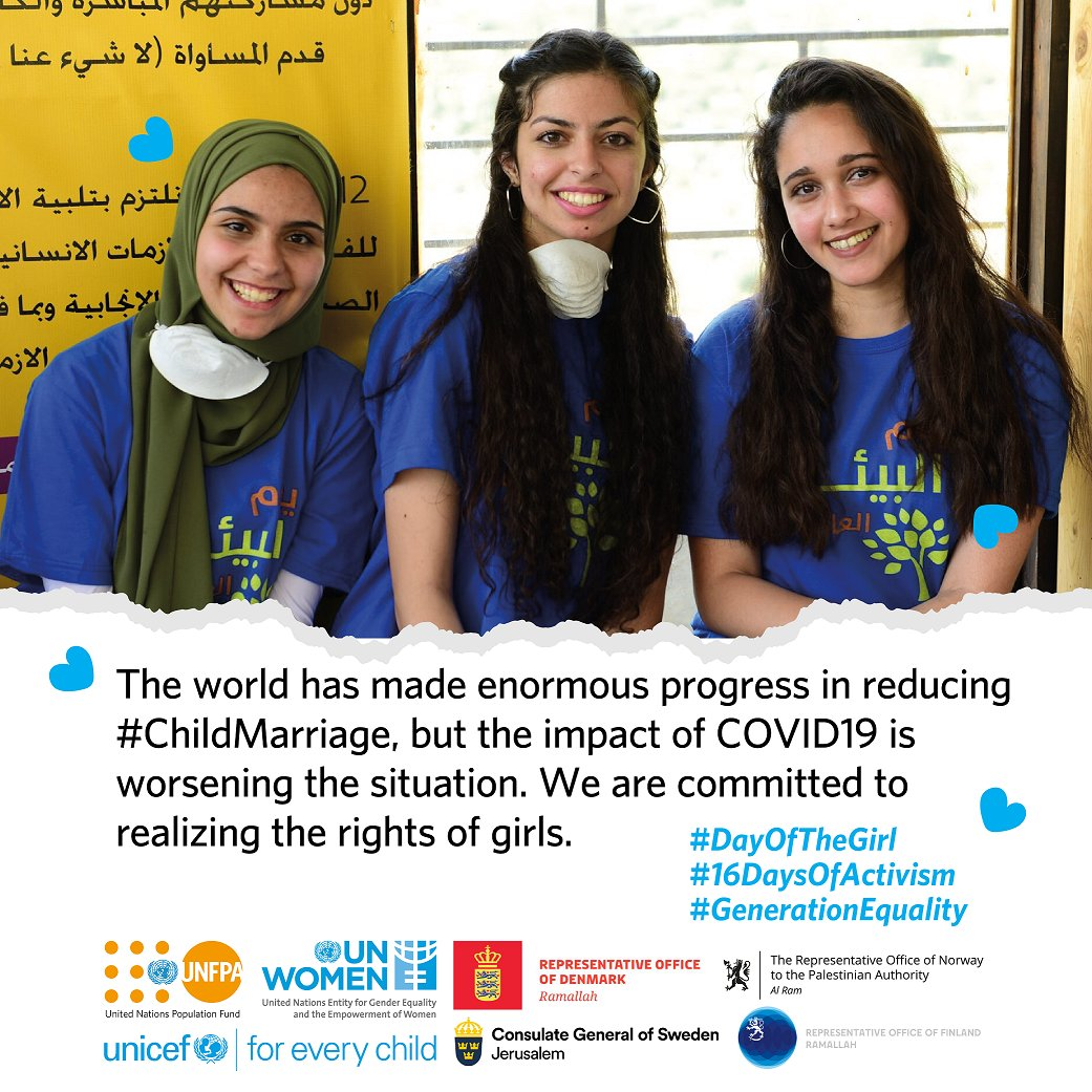 The world has made enormous progress in reducing #ChildMarriage but the impact of #COVID19 is worsening the situation. We are committed to realizing the rights of girls. #dayofthegirl  #16DaysOfActivism  #GenerationEquality    @NorwayPalestine @SwedeninJERU @UN_Women