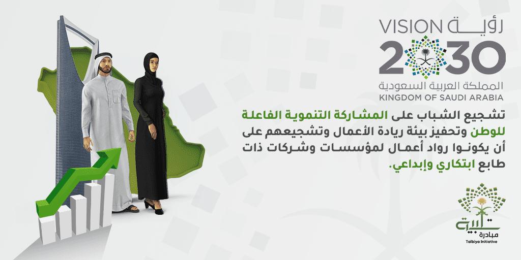 تشجيع الشباب على المشاركة التنموية الفاعلة للوطن و... #رؤية_السعودية_2030 #تلبية #توعوي #استثماري #مبتكر #رؤية_بلا_حدود #الذكري_السادسة_للبيعة  #G20SaudiArabia  #G20  #السعودية_ترحب_بقادة_العشرين  #مجموعة_العشرين_في_السعودية