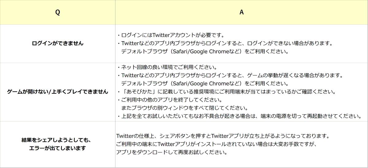 Twitter ヤマト 運輸