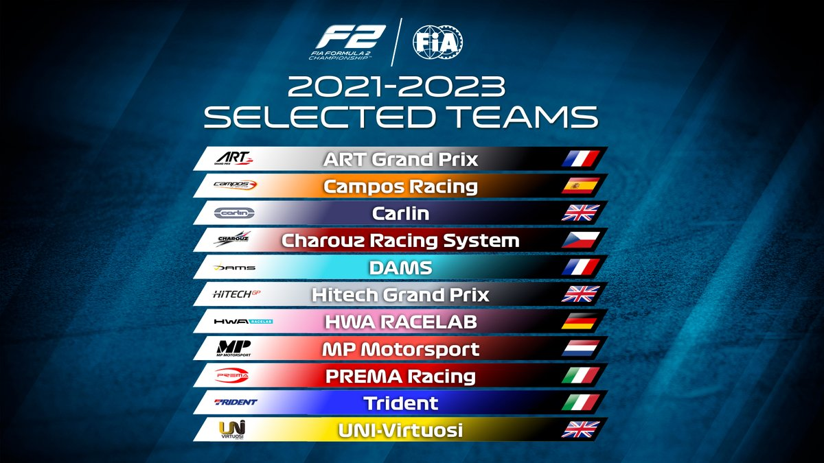 BREAKING: The #F2 family is staying together 🤗  The 11 teams who competed in 2020 have been selected for the 2021-2023 seasons 🙌 https://t.co/e2IHgatmUH