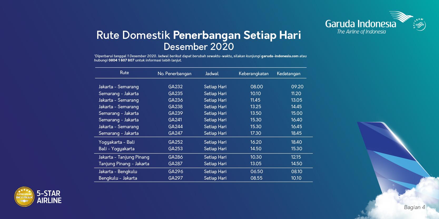 Jadwal penerbangan Garuda Indonesia rute domestik Desember 2020.