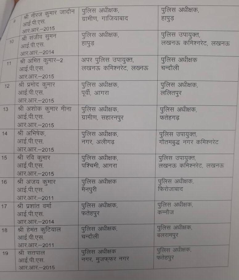 #BREAKING #UttarPradesh में 19 #IPS अफसरों के हुए तबादलें | #NWINews | #UPPolice |