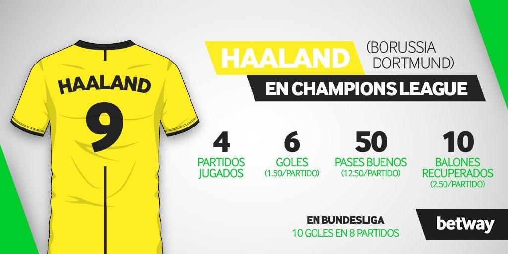 Mañana a las 21 h., Dortmund vs. Lazio en #ChampionsLeague. El noruego #Haaland es todo un descubrimiento que acumula 16 goles esta temporada con el #Dortmund, 6 de ellos en Champions.  ¿Cuántos goles veremos en esta nueva jornada? ✍️