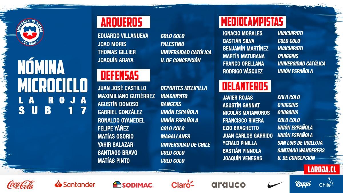 🇨🇱😍 Nómina de #LaRojaSub17 para el torneo 'Más que una Pasión'  ⚽💪 A partir de este martes, el cuadro dirigido por Hugo Balladares disputará el torneo organizado por @udechile   #VamosLaRoja #VamosChile #LaRoja