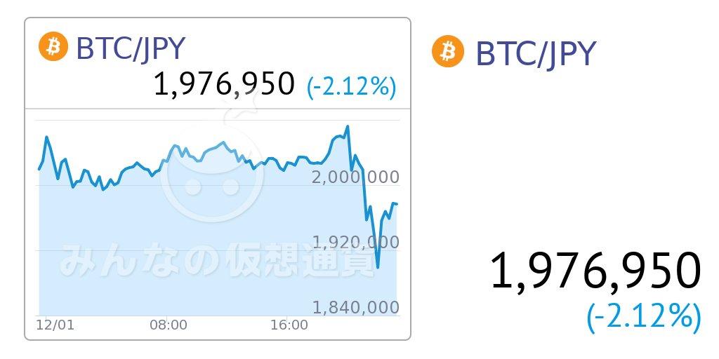 ビット コイン みんなの 仮想 通貨