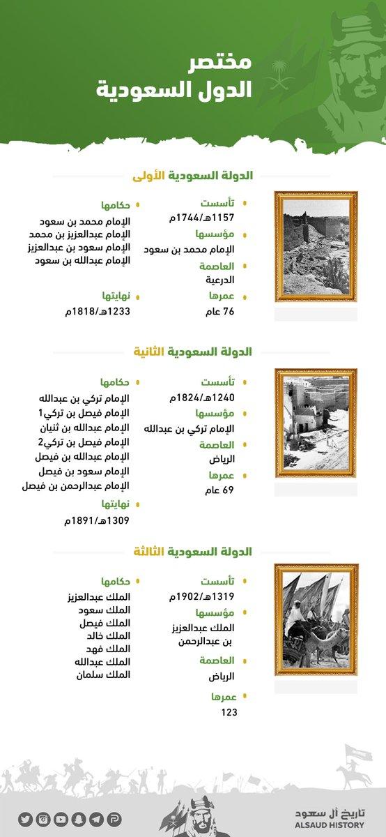 مختصر الدول #السعودية.