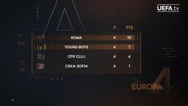 🔝 Group A's top teams will be...  🥇 ___________ 🥈 ___________  #UEL https://t.co/S1KsOOdLnc