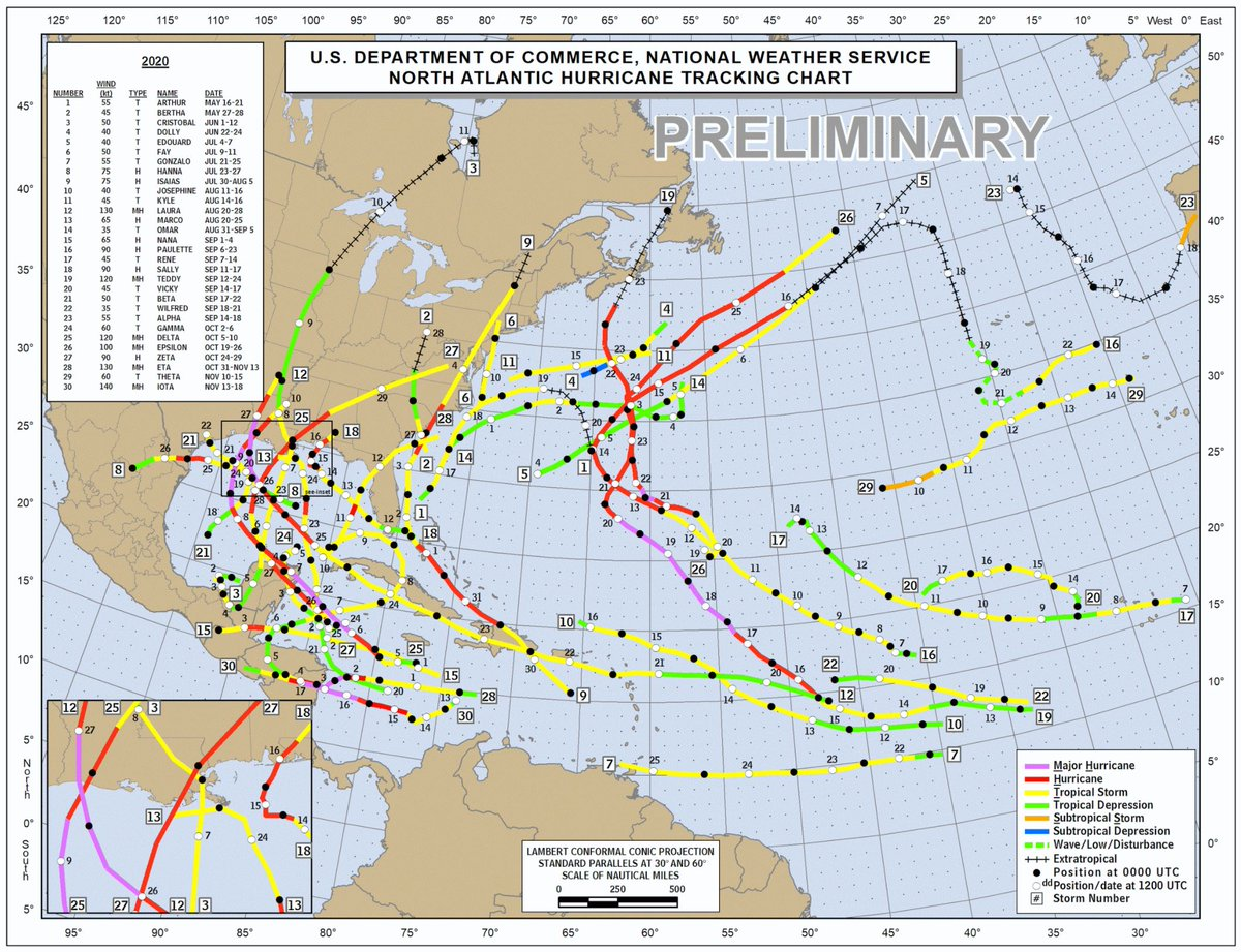 The final Monthly Weather Summary for the 2020 Atlantic hurricane season has been issued. The season was extremely busy, with a record 30 named storms, 13 hurricanes, and 6 major hurricanes. A record 12 named storms made landfall in the United States. nhc.noaa.gov/text/MIATWSAT.…