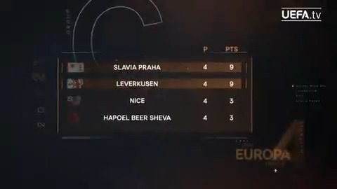 🥇 Who'll top Group C? 🤔  #UEL https://t.co/orJqovxRQE
