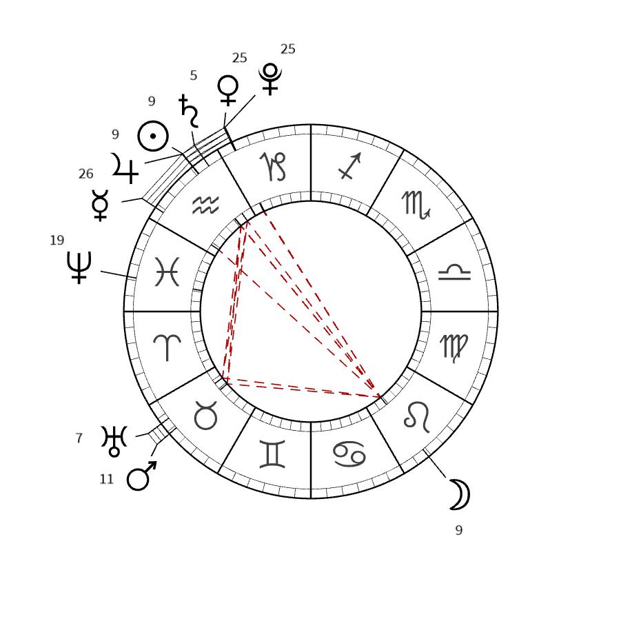 Full moon in Leo♌️: Thursday 28th January 2021 at 08:18 PM (Paris time). See  #Moon #Leo #zodiac