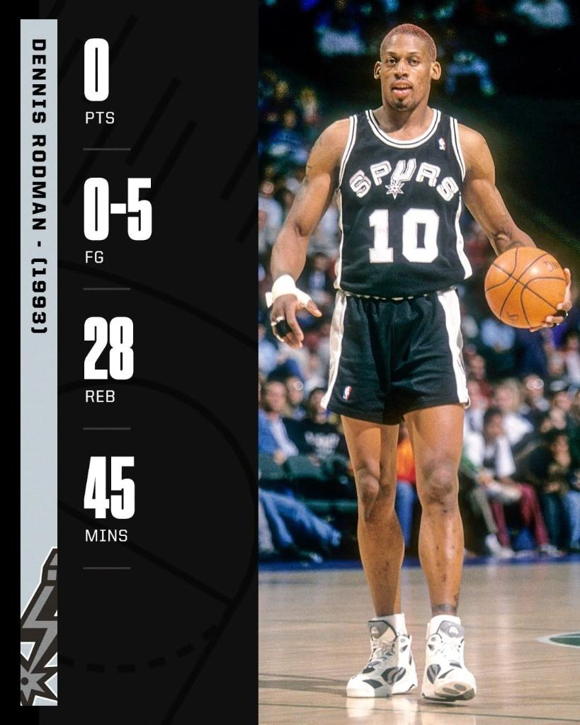 27 years ago today, Dennis Rodman had this unique stat line 🤯  Do what you do best 💯 https://t.co/IdYVdKxg2x