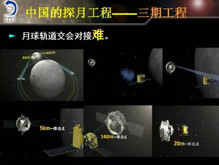 Según esta infografía, que dice que «el acoplamiento en órbita lunar es DIFÍCIL», la etapa de ascenso de la Chang'e 5 realizará tres paradas antes de acoplarse con el segmento orbital a 5 km, 140 m y 20 m. https://t.co/Mlm32Mrddj