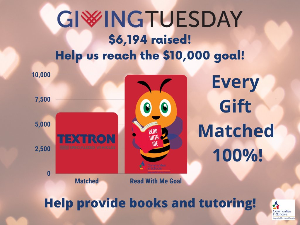 #GivingTuesday2020   We are getting closer to our $10,000 goal. Help us make a lasting impact through books and tutoring for the children we serve. Every Gift Counts!  #readwithme #literacy #CISaugustaga #community #augustaga #givingtuesday #unleashgenerosity #education