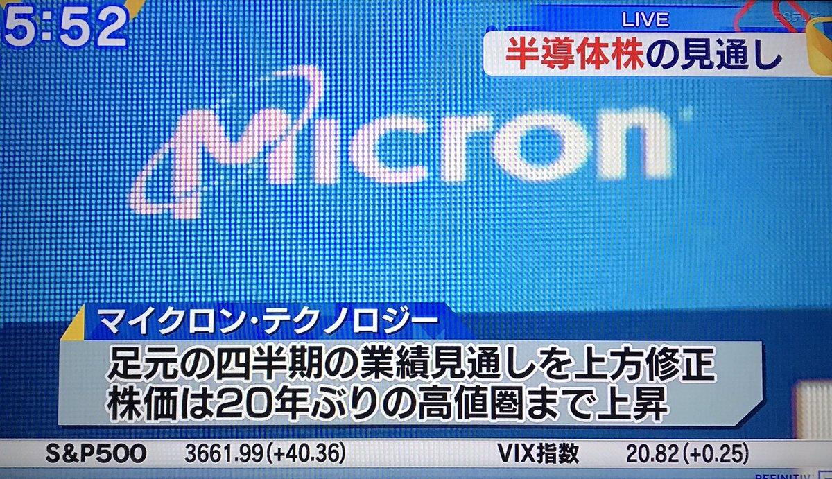 株価 マイクロン テクノロジー