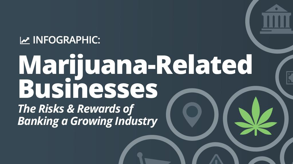 [Infographic] Marijuana-Related Businesses – Banking a $10 billion growing Industry. https://t.co/6rx1h9WuQV https://t.co/bNGgaAQ74R