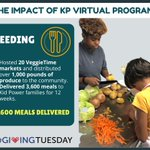 Image for the Tweet beginning: Your #GivingTuesday gift will support
