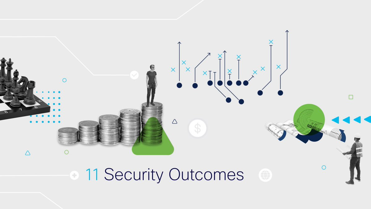 Cisco's newly released 2021 #SecurityOutcomes Study is here to help #CISOs stay informed and help make critical #security transformations. Take a look at the findings: