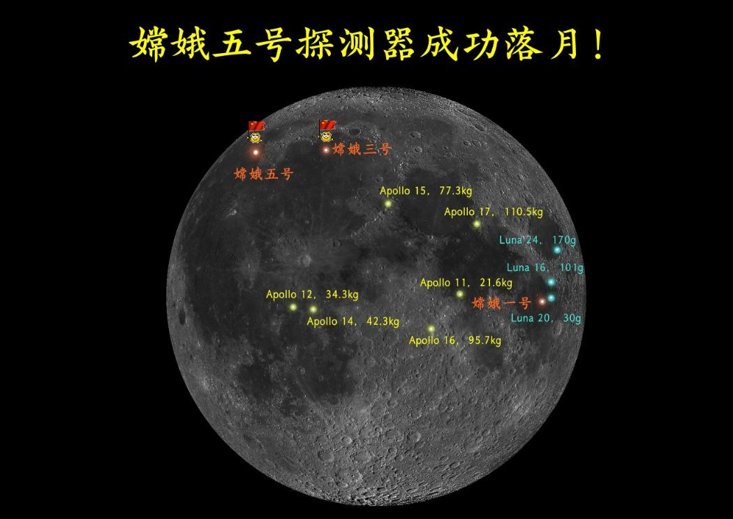 Mapa lunar donde se ven algunos lugares de alunizaje y, si es pertinente, la cantidad de muestras que trajeron a la Tierra. Se ven los lugares de alunizaje de la Chang'e 5, Chang'e 3 y la zona de impacto de la Chang'e 1 (la CE2 está en órbita solar y la CE4 en la cara oculta) https://t.co/k81mOwFewc