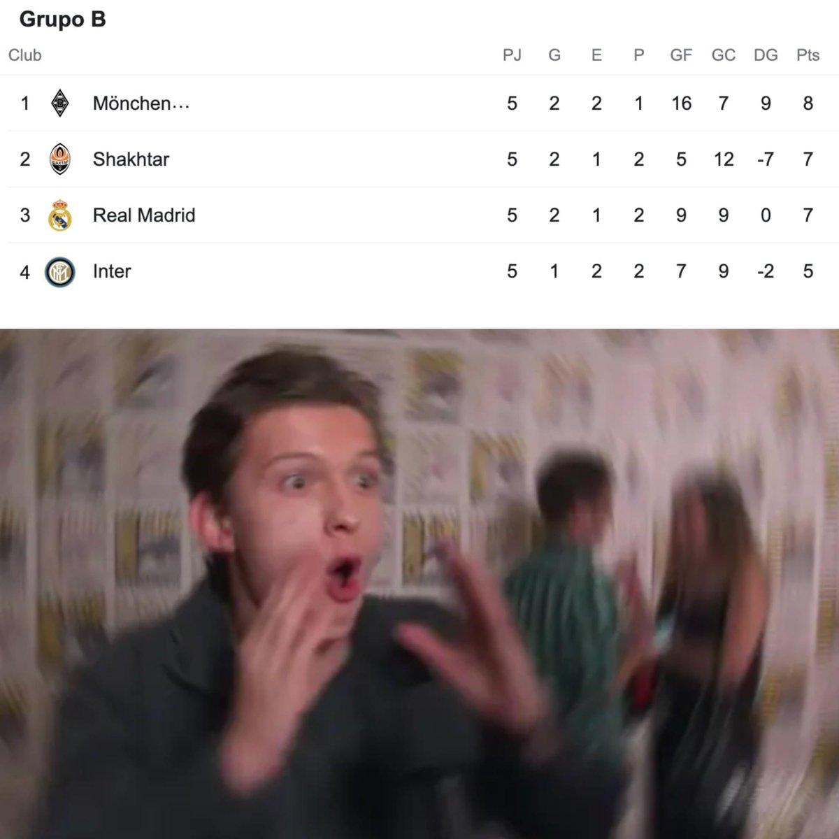 ¿Qué equipos avanzarán del Grupo B de la Champions League? #UCL